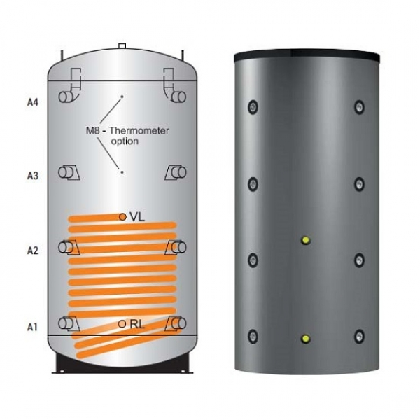Аккумуляторы тепла Meibes PS-GWT ECO 800