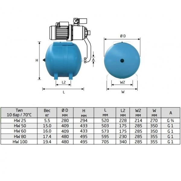 Гидроаккумулятор Reflex HW 80